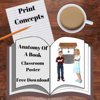 Print Concepts Anatomy of a Book Poster FREE
