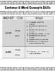 Print Concepts Skills Checklist K-2 ~NWEA & CCSS ALIGNED!~