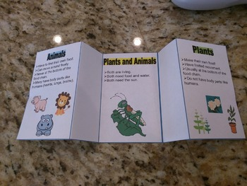Print, Cut, and Fold: Plants and Animals (Folding Venn Diagram)
