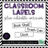 Print-Rich Classroom Labels- Editable