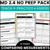 Comparing Measurements | MD 2.4 | No Prep Tasks | Assessment | Worksheets