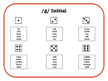 Print and Go Initial Position Articulation Dice