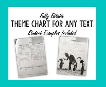 Theme Chart for Any Literary Text