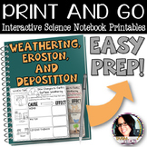 Weathering, Erosion, and Deposition Interactive Notebook Printables