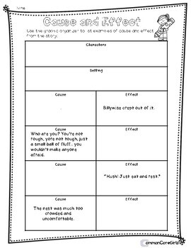 Print and Teach Read Aloud: Billywise