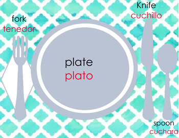 Print out placemat