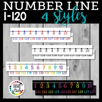 Critical image intended for printable number line 1-100