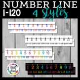 Wall Display Number Line 1-100 including a FREE Black & Wh