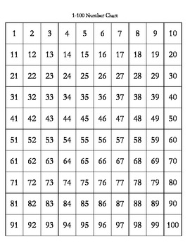 photo about Printable Number Chart 1 100 identify Printable 1-100 range chart and graph paper