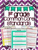 Printable 1st Grade Common Core Standards