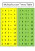 3rd Grade Maths worksheets of Times Tables Learning Book.