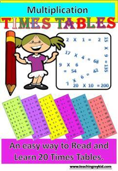 Time Tables Strategy Charts