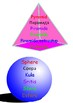 Printable 2D and 3D shapes with names in Polish, Latvian, Lithuanian, Russian