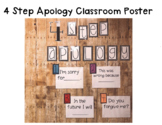 Printable 4 Step Apology Classroom Poster