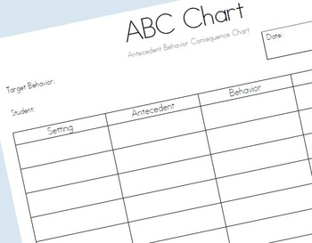 Printable ABC Datasheet