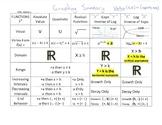 Printable Algebra II Graphing Summary
