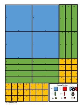 graphic relating to Algebra Tiles Printable identified as Printable Algebra Tiles by way of PaigeKate Style and design Lecturers Pay back