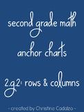 Printable Anchor Charts - 2.g.2