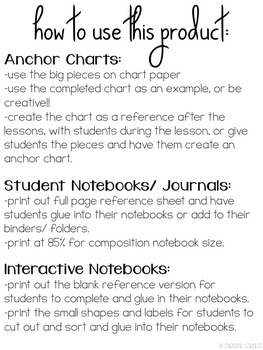Printable Anchor Charts - 2.G.1