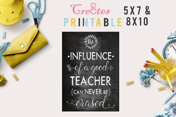 Printable Chalkboard Sign Teacher Influence Can Not Be Erased