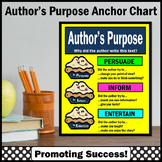 Authors Purpose Anchor Chart, PIE, Persuade Inform Entertain, ELA Poster