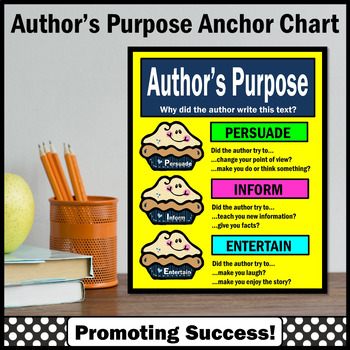 Authors Purpose Anchor Chart Poster Reading Strategies
