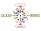 Printable Clock Labels {FREEBIE} - Mini Star Theme