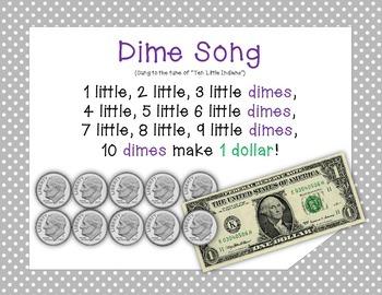 Printable Coin Songs