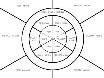 Printable Color Wheel Mixing Worksheet
