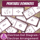 Printable Dominoes - Atom Structure - Electrons