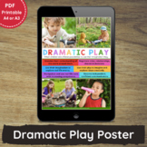 Printable Dramatic Play Poster for PreK, Childcare, Family