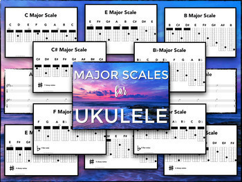 photo about Scales Printable called Printable Guide - All Primary Scales for Ukulele
