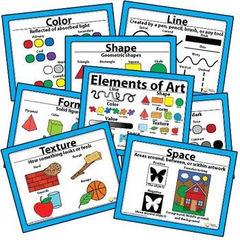 Printable Elements of Art Posters Art Classroom Visuals Posters