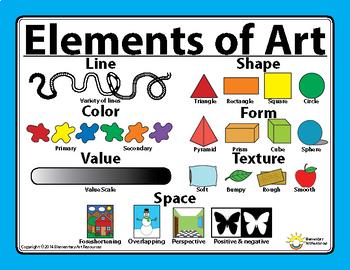 Printable Elements of Art, Principles of Design, Artwork Checklist Poster Bundle