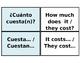 Printable Flashcards: Ir de compras/Shopping in Spanish (Avancemos U4 L1)