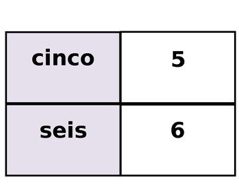 graphic regarding Spanish Flashcards Printable referred to as Printable Flashcards: Spanish figures (los números) 0-100