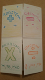 Printable Foldable-Basic Operations with Fractions