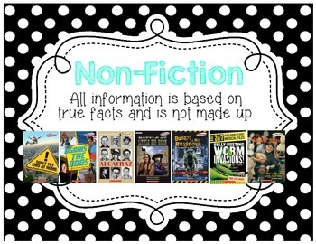 Genre Posters {12 Posters} Upper Grade, Black and White Polka Dots
