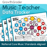 Growth Mindset Data Tracking for K-6 Music Teachers {Printable}