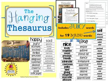 Printable Hanging Thesaurus for your Classroom- Synonyms for Creative Writers
