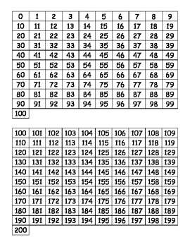 Worksheets Number Chart 1000 printable hundreds charts 0 by mrs d teaches third teachers 1000