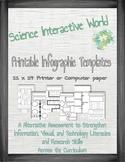 Printable Infographic Templates