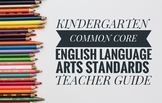 Printable Kindergarten Common Core English Language Arts Teacher Guide/Checklist