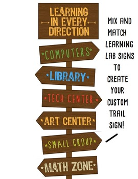 Printable Learning In Every Direction: Learning Lab Signs