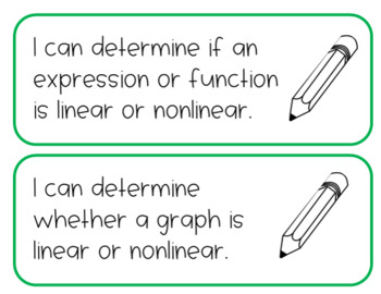 Printable Learning Targets--Algebra 1 Solving Equations Unit