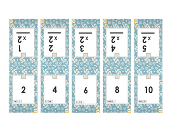 Printable Multiplication Flashcards