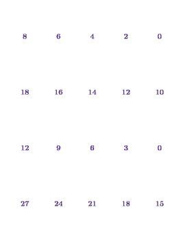 Printable Multiplication Flashcards Digits 0 - 9