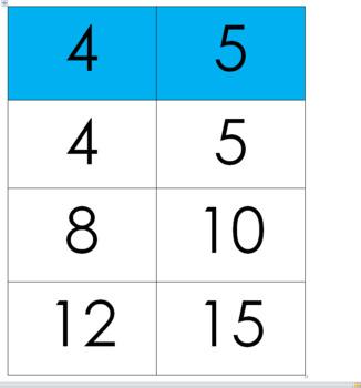 Printable Multiplication Grid For DISPLAY - Editable