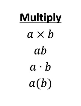 Printable Multiply and Divide Reminder Sheet Posters