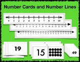 Printable Number Cards and Number Lines